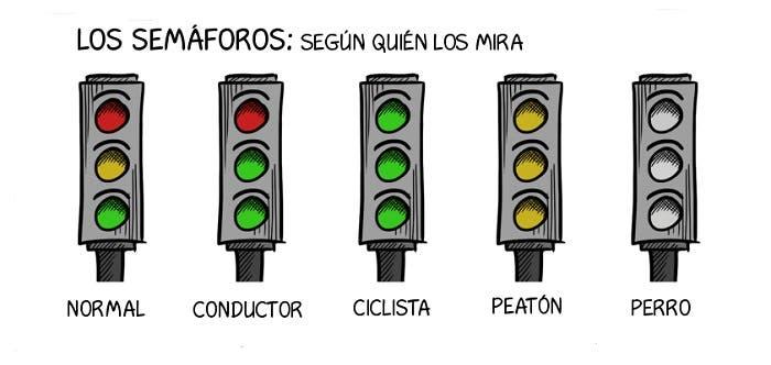 Uso de los semáforos en viñeta cómica