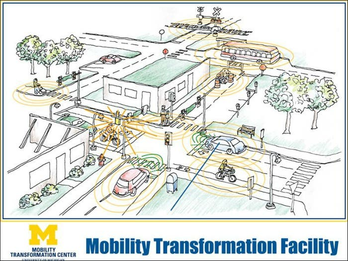 Simulación delMobility Tranformation Center