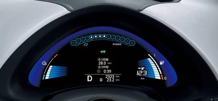 Velocidad Nissan Leaf