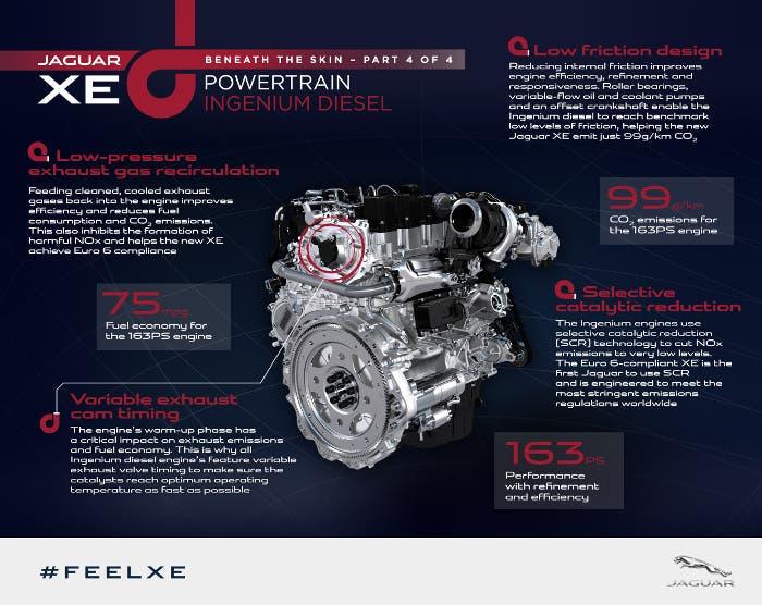 jag_xe_powertrain_infographic_250914
