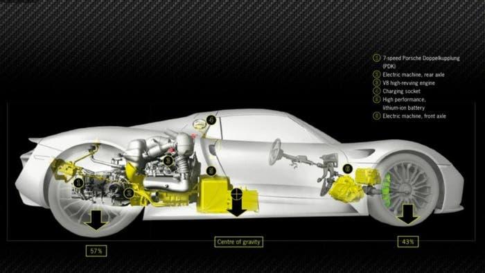 Tren de rodaje de un 918 Spyder