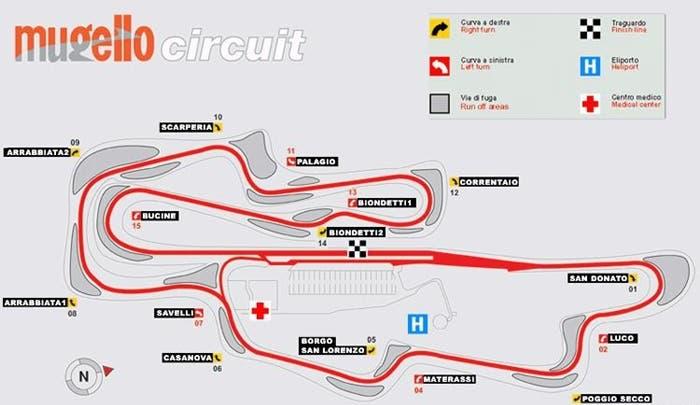 Mapa del circuito de Mugello