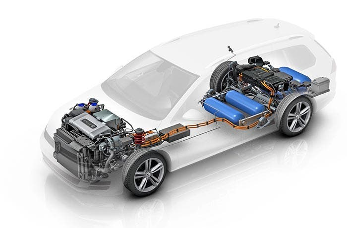 Sistema de pila de combustible del Volkswagen Golf HyMotion