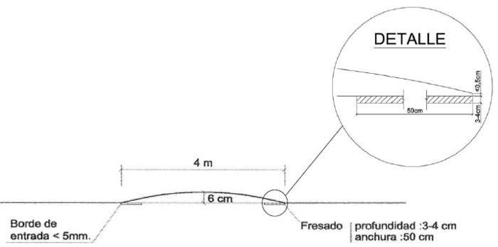 resalto sección circular
