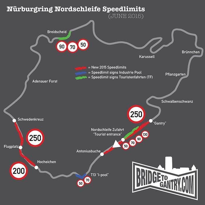 Límites de velocidad en Nürburgring Nordschleife